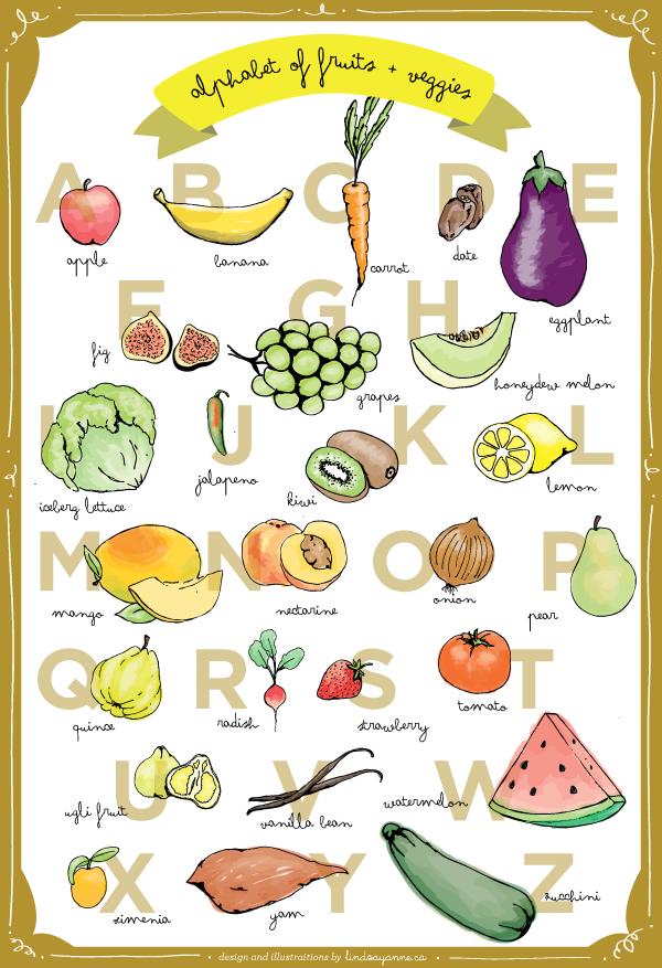 alphabet of fruits anad vegetables